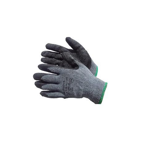 Tegera rękawice cena – czy warto wydać więcej na rękawice?